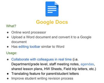 Google DOCS for Schoolloop.jpg